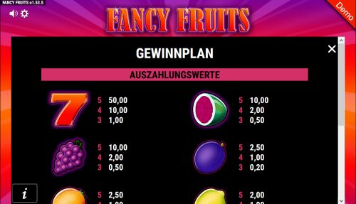 Fancy Fruits Gewinntabelle